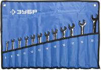 Набор комбинированных трещоточных гаечных ключей Cr-V, 8-22мм, 12шт Зубр ПРОФИ 27075-H12